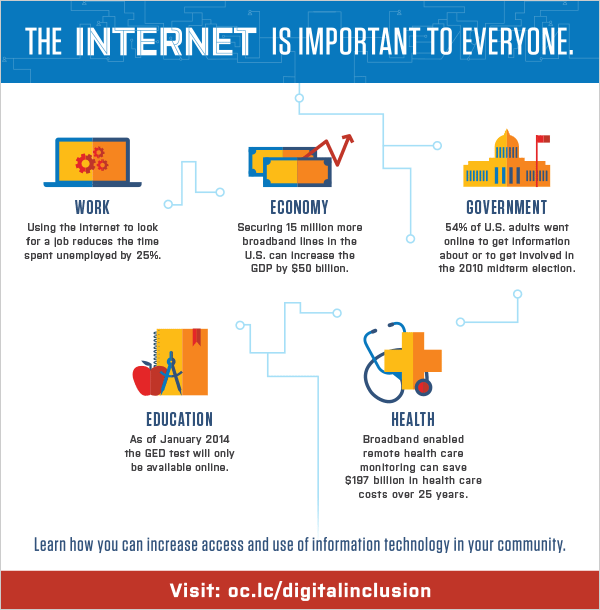importance and use of internet The internet can be wonderful for kids they can use it to research school reports, communicate with teachers and other kids, and play interactive games.
