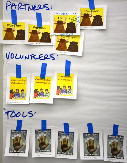 Potential Partners, Volunteers, and Tools for Children's apps training