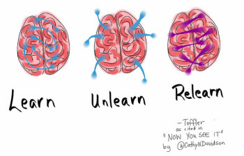 Learn Unlearn Relearn, image via Giulia Forsythe on Flickr
