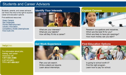 Job search for young adults photo 146