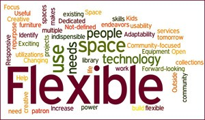 "Word cloud for ""innovative spaces"""